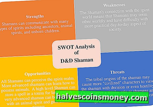 SWOT vs Deming Wheel